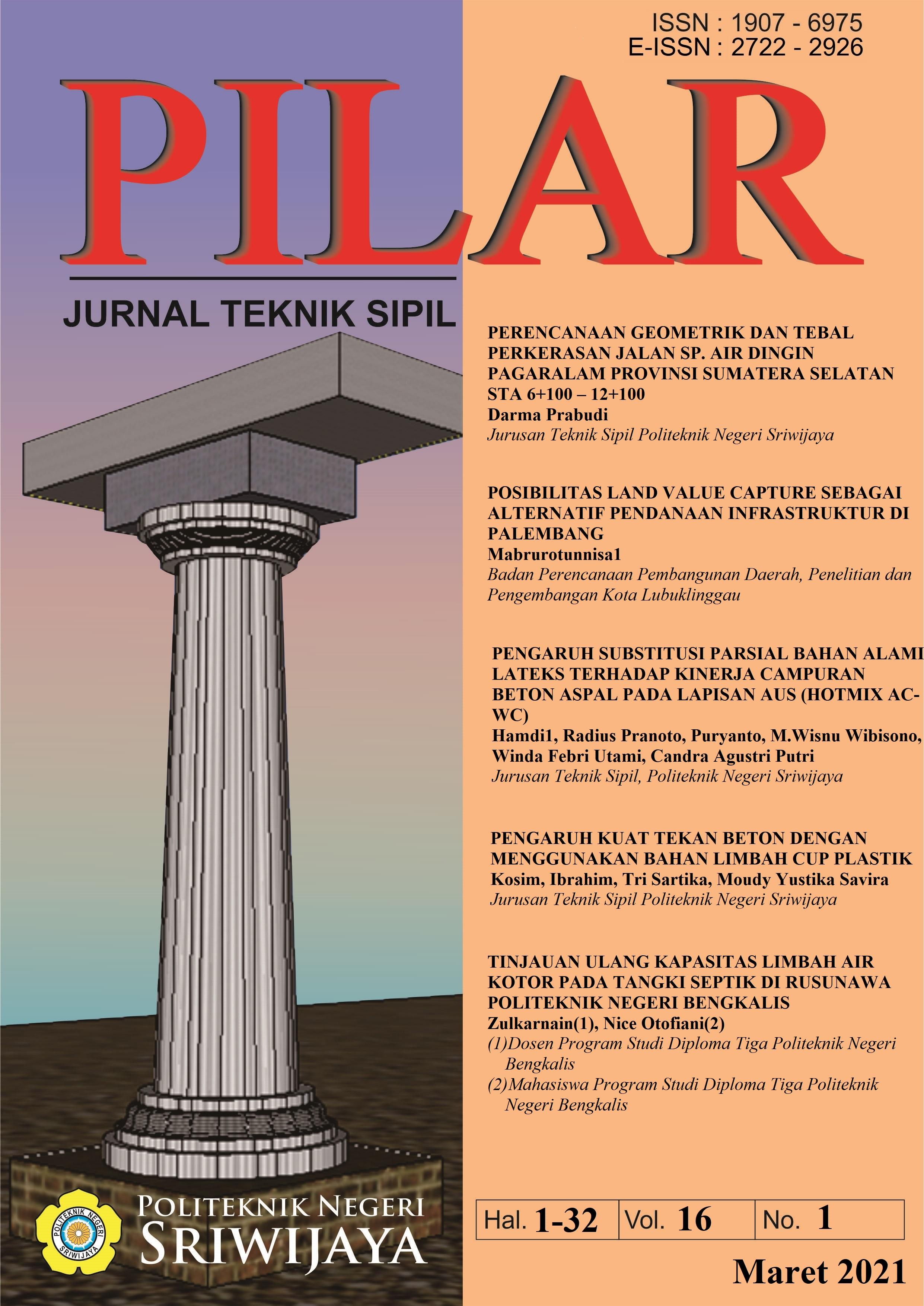 View Vol. 16 No. 1 (2021): Pilar: Maret 2021